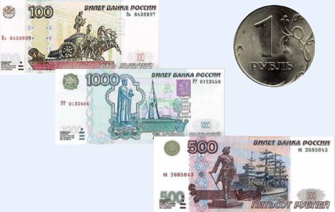Российская валюта фото ссср 1980 год